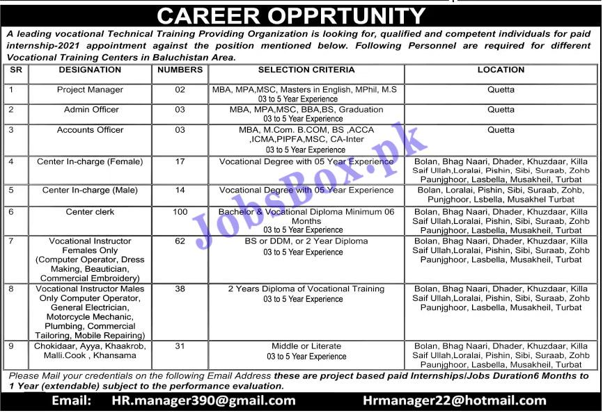 Technical Training Organization Balochistan Jobs 2021